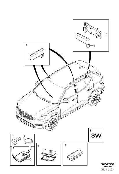 Volvo XC40 Keyless Entry Antenna (Rear). Variant code