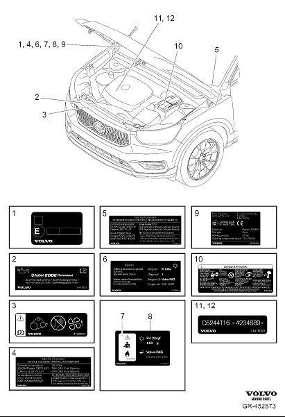 Volvo S60 Decals Engine Compartment. Decals Tank Hatch. AC