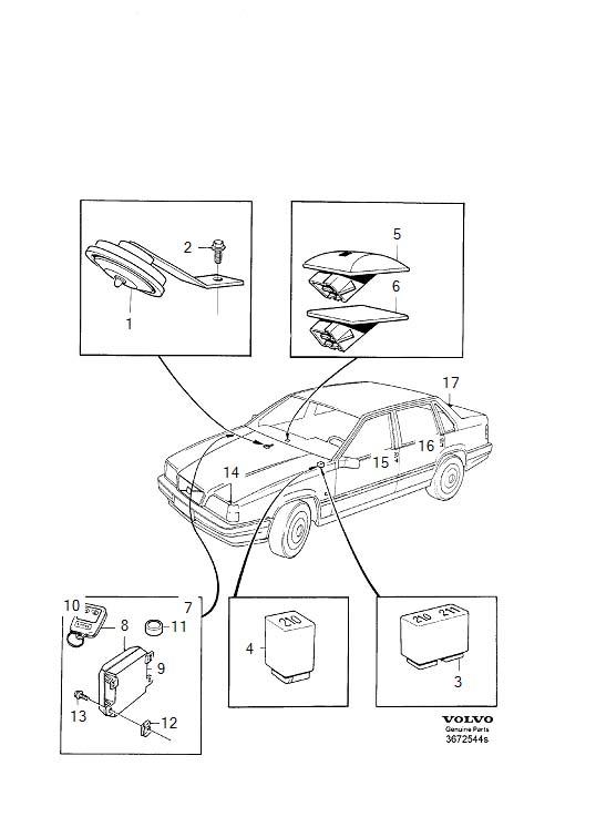 Volvo 850 Battery. And. Burglar Alarm. Remote Keyless