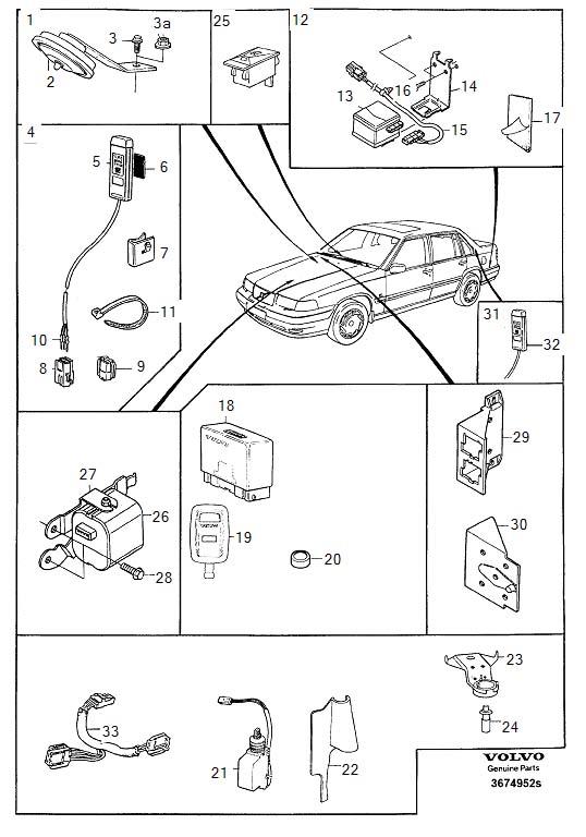 Volvo 960 Wiring Harness. Burglar Alarm. Remote Keyless