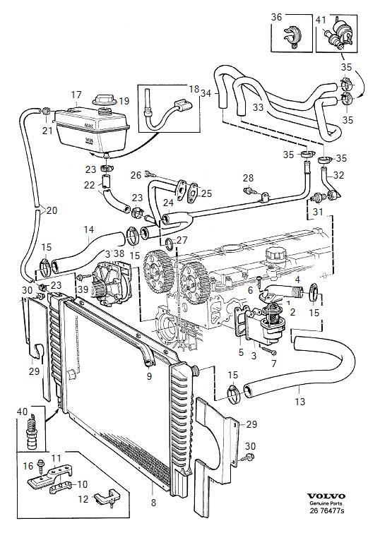 Volvo 960 Radiator Hose. Cooling System. (Upper). RHD, LHD