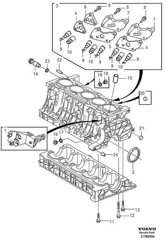 Volvo S80 Jet. Cylinder Block. Engine Block. TURBO