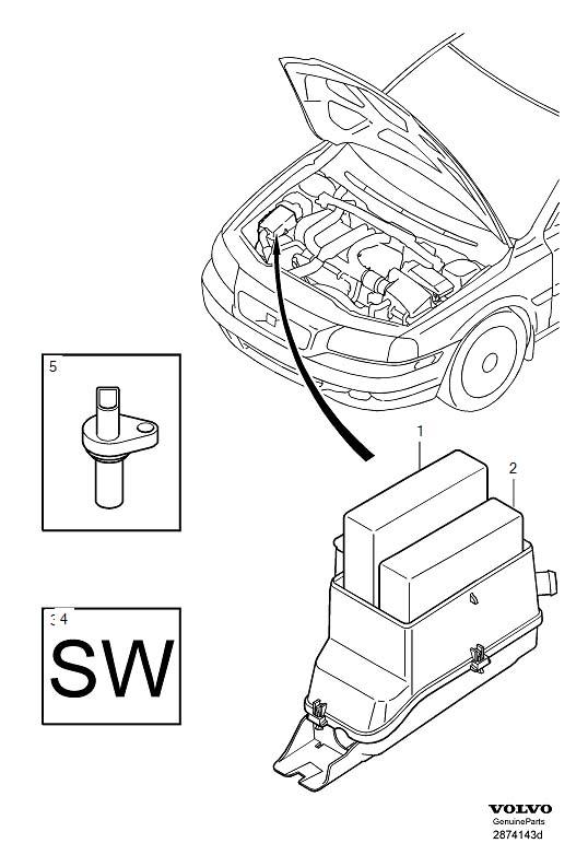 2005 Volvo S80 Engine Control Module. CONTROL UNIT, EXCH