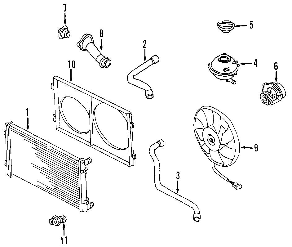 2003 Volkswagen Golf 2.8L VR6 V6 M/T Engine Coolant
