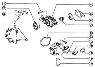 Руководство по ремонту Mercedes-Benz W203 (Мерседес Бенц