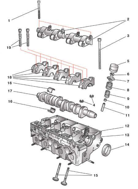 Руководство по ремонту Skoda Fabia (Шкода Фабия) 2000-2007