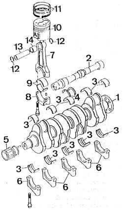 Руководство по ремонту Ford Sierra (Форд Сиерра) 1982-1993