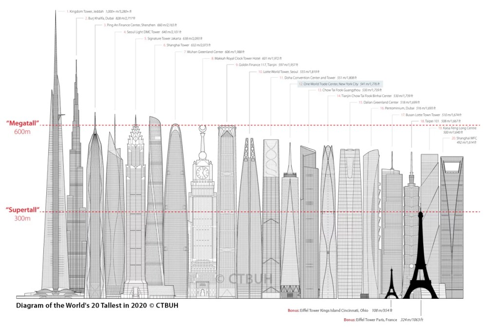 medium resolution of engineering a mega structure spire placed atop one world trade center