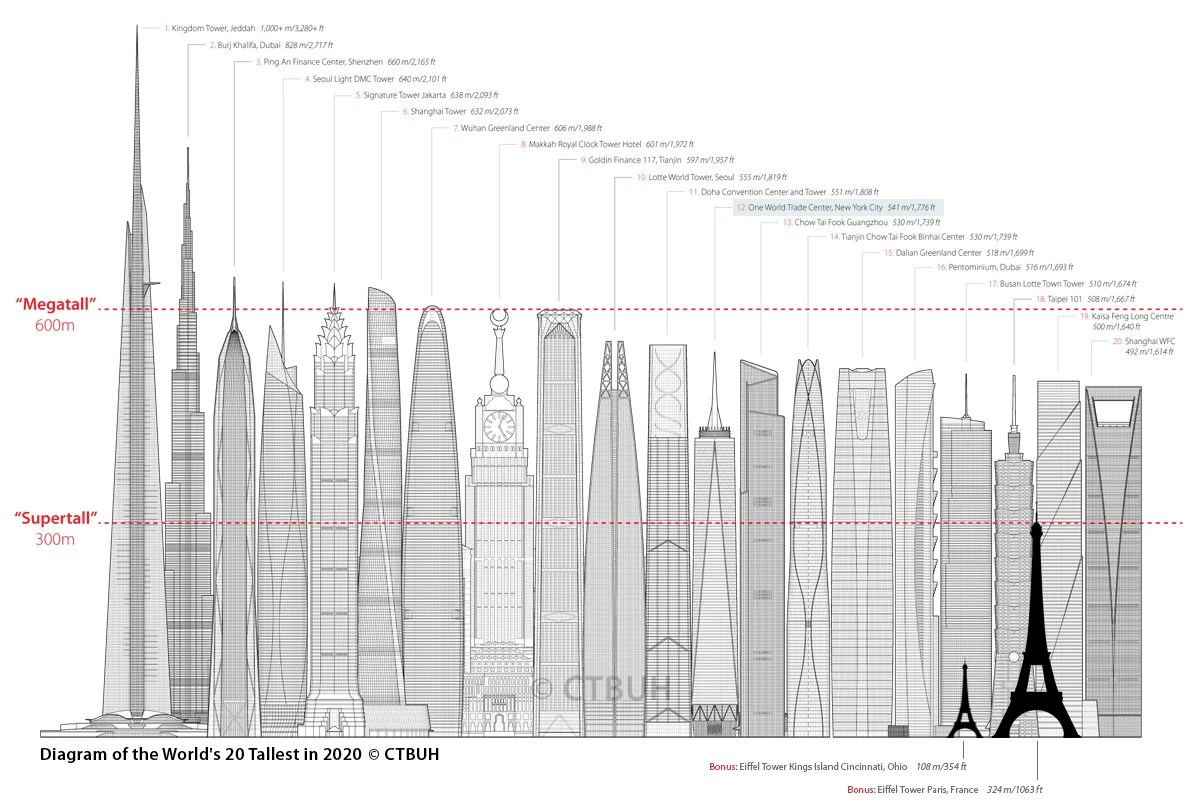 hight resolution of engineering a mega structure spire placed atop one world trade center