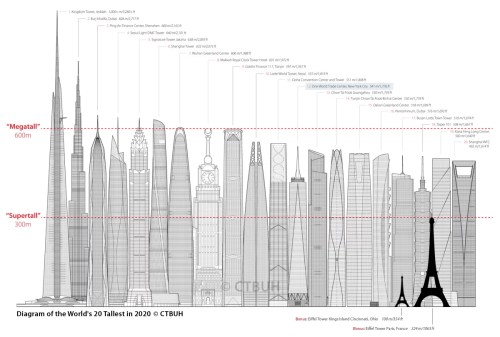 small resolution of engineering a mega structure spire placed atop one world trade center