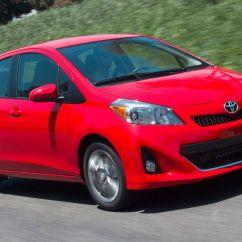 Toyota Yaris 2014 Trd Bekas All New Kijang Innova 2.0 Q A/t Venturer 5 Doors Partsopen