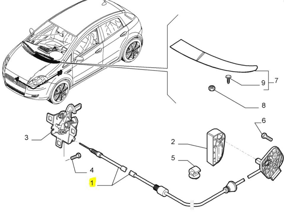 Fiat + Abarth Punto & Evo, Alfa Mito bonnet release cable