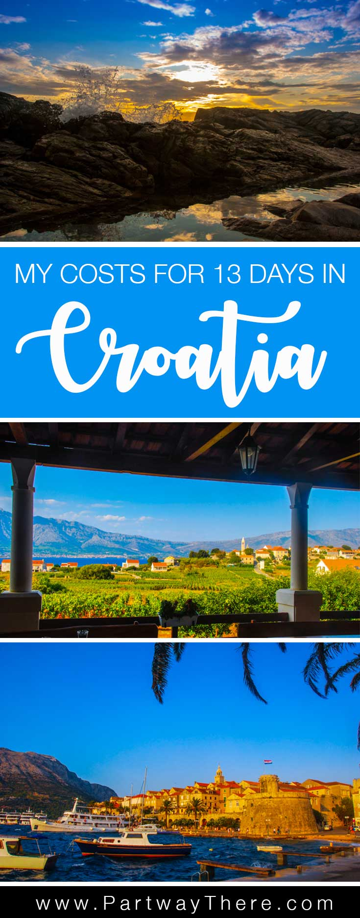 Costs for 13 Days Vacationing in Croatia