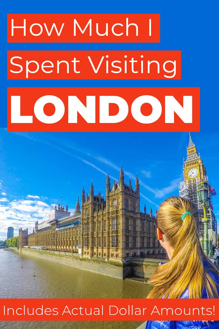Costs to visit London for a weekend