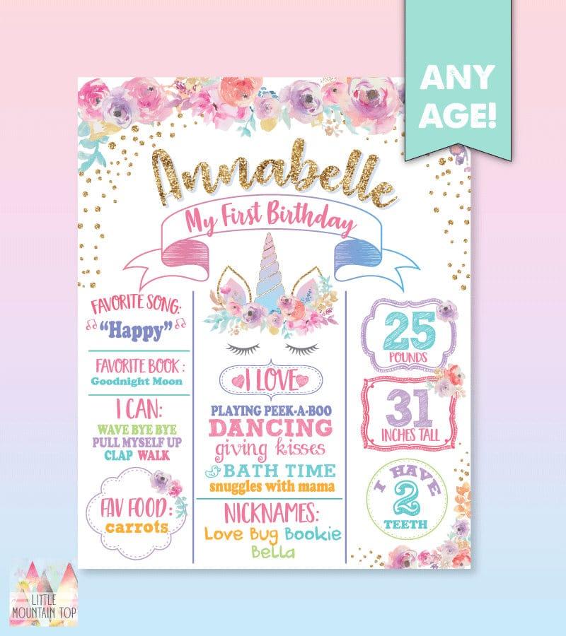 unicorn party invitation ideas