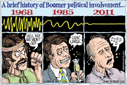 me generation political involvemen