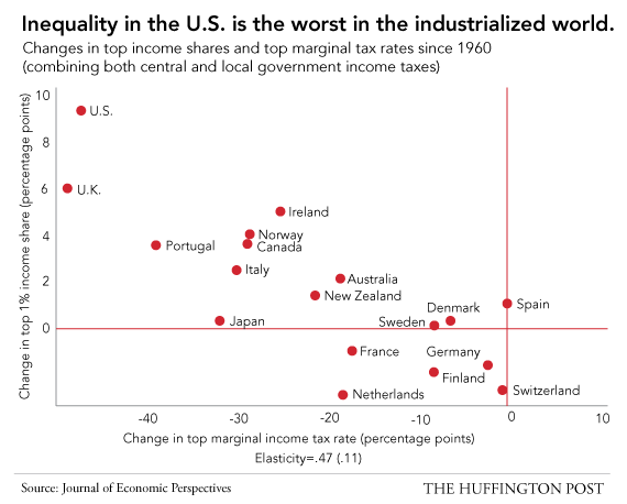 america is not exceptional