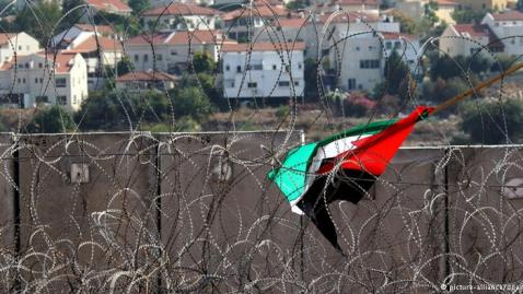 Theft of Palestinian Land