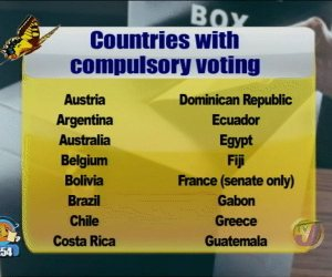 mandatory voting countires