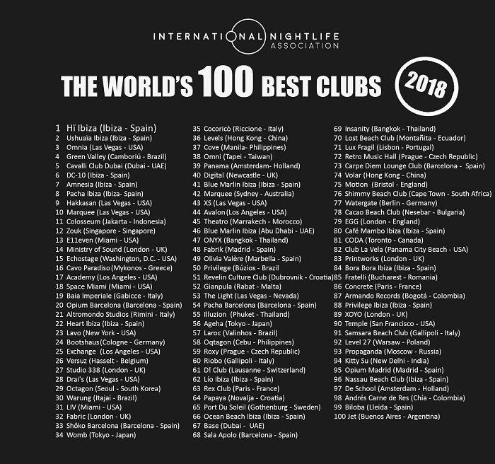 International Nightlife Association