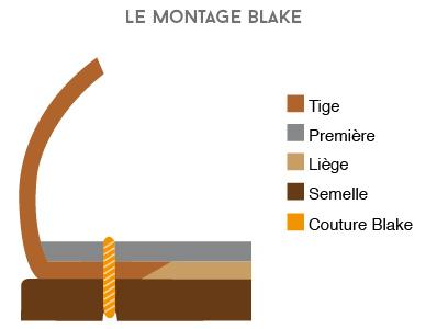 montage-cousu-blake
