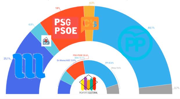 sondaxe.png