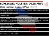 Elecciones municipales Schleswig-Holstein