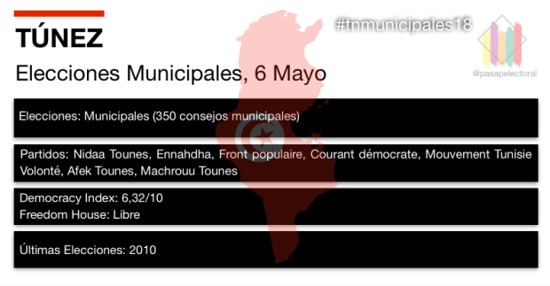 Elecciones municipales Túnez