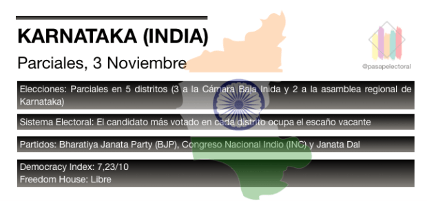 elecciones karnataka