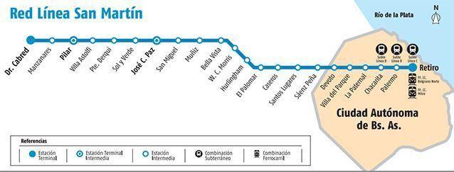 Recorrido Tren San Martín *imagen perteneciente a Trenes Argentinos