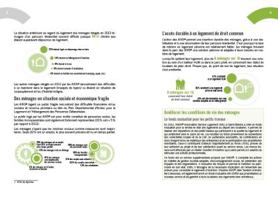Infographiste Rouen Pascal Ridel Création Brochure Commerciale la Fapil