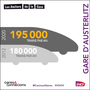 Infographiste Rouen Infographie TBWA SNCF Twitter trains