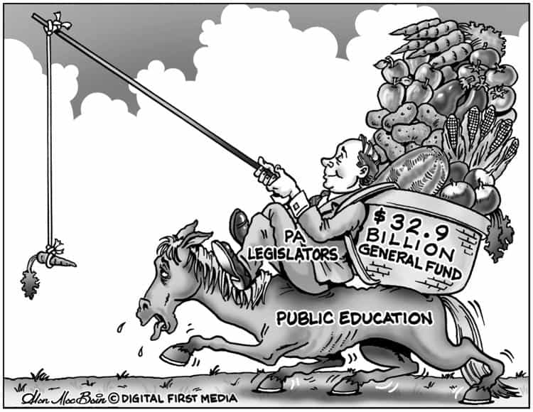 Editorial: Pa. has long history of denying funds for public schools