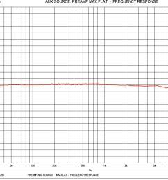 xav 601bt bench pasmag 2 pasmag performance auto and sound sony xav 602bt multimedia sony xav 601bt wiring diagram [ 1926 x 1495 Pixel ]