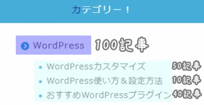ブログカテゴリー名決め方&分け方1 - コピー