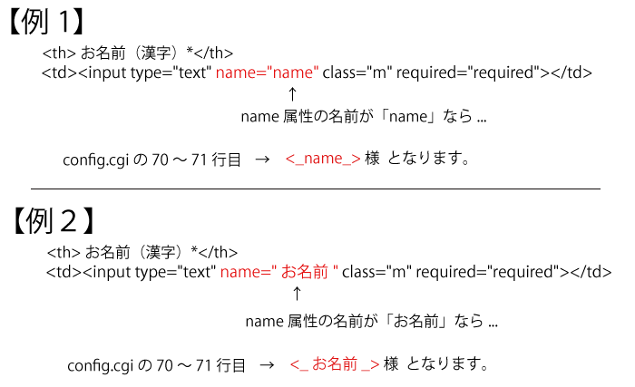 config.cgiの名前の設定