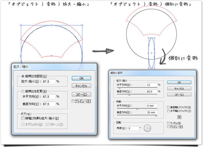 ヨーロピアン パターン 円の個別変形