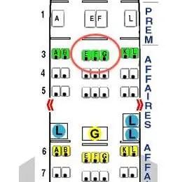 Qual o melhor assento dentro de uma aeronave?