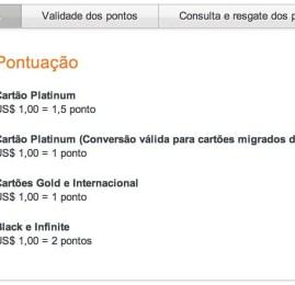 Itau muda conversão dos cartões Platinum e Gold para apenas 1 ponto por U$
