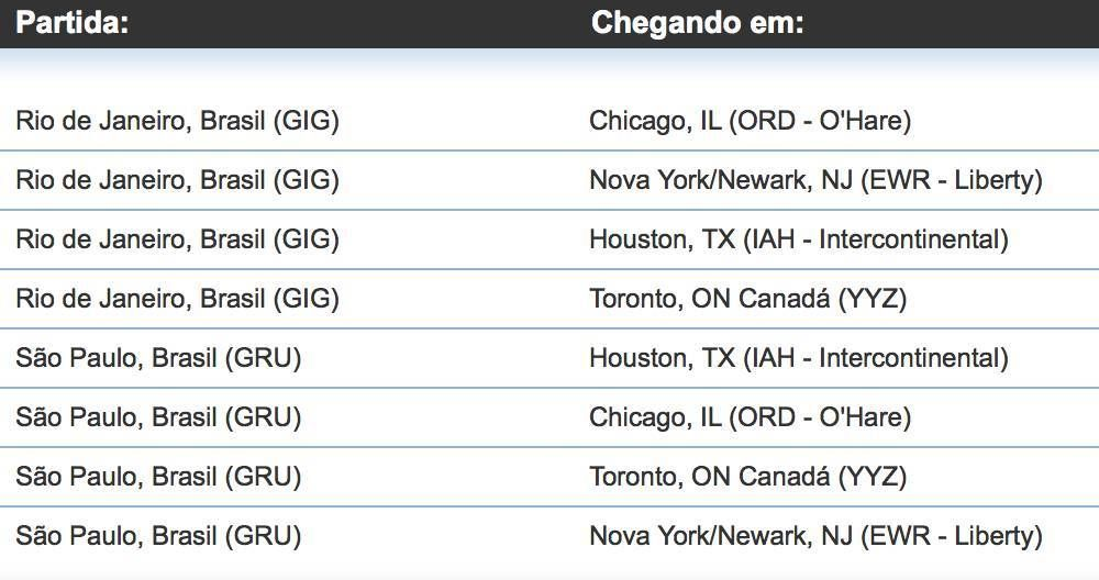 united airlines promocao american express passageirodeprimeira