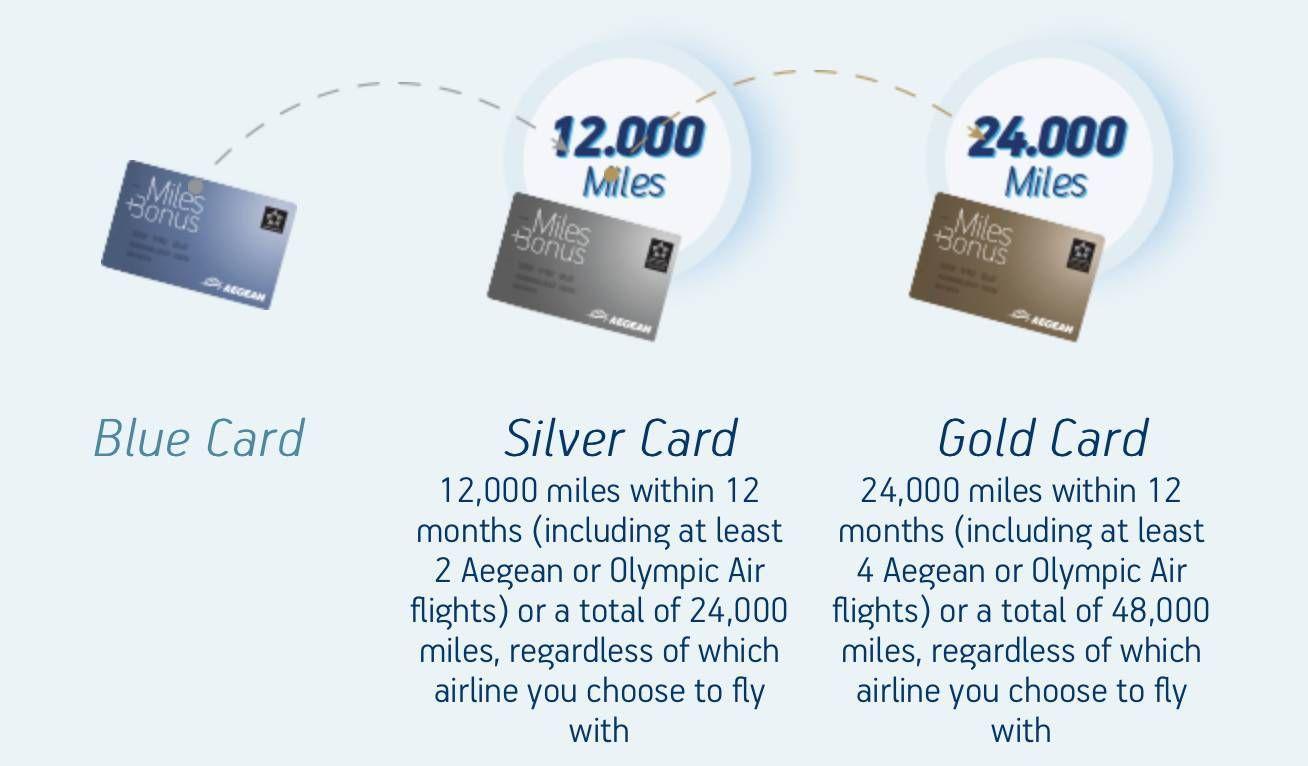 aegean airlines passageirodeprimeira