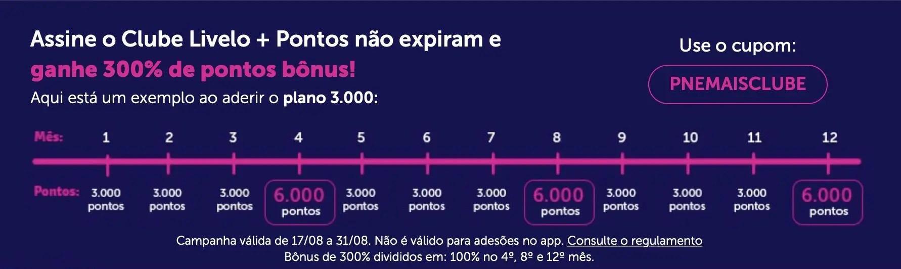 Clube Livelo 300%