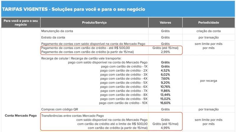 Mercado Pago taxa boleto