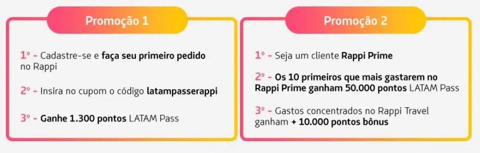 LATAM Pass Rappi promoção