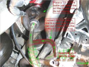 Power Steering Fluid Flush  PassatB5