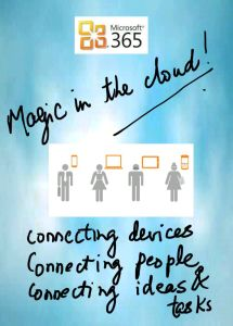 Yes indeed, there is a magic in the cloud destined for us all!