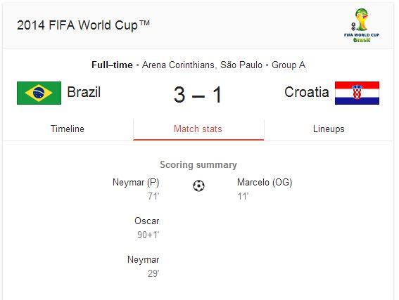 Brazil vs Croatia. Football World Cup 2014