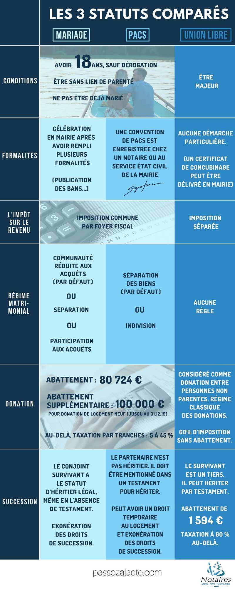 Comparatif Album Photo En Ligne 2019 : comparatif, album, photo, ligne, Limited, Deals·comparatif, Liste, Mariage, 2018,OFF, 73%,nalan.com.sg