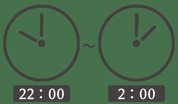 22時00分から2時00分の秒針