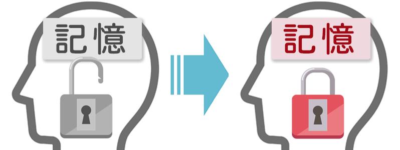 記憶の仮保管と本保管のイメージ図